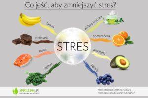 Co jeść aby zmniejszyć stres - Spirulina