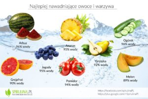 Najlepiej nawadniające owoce i warzywa - Spirulina