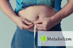 Produkty przyspieszające metabolizm