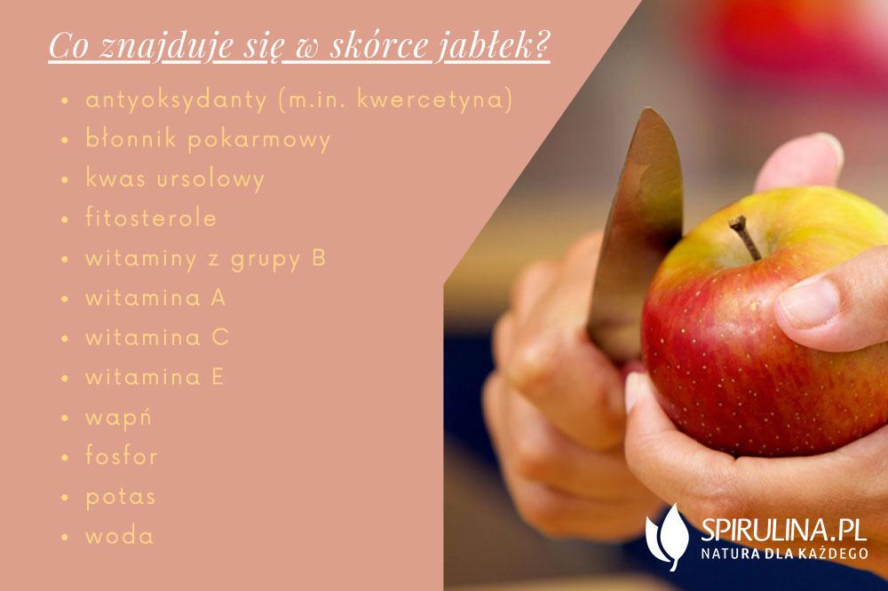 Co znajduje się w skórce jabłek?